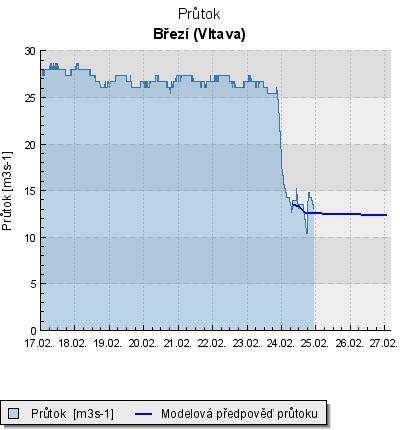 hpps_graph